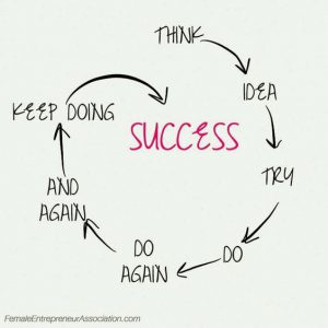 Op Mix Erf - blog - spreuken - succes